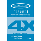 Vision TROUT leader 1X